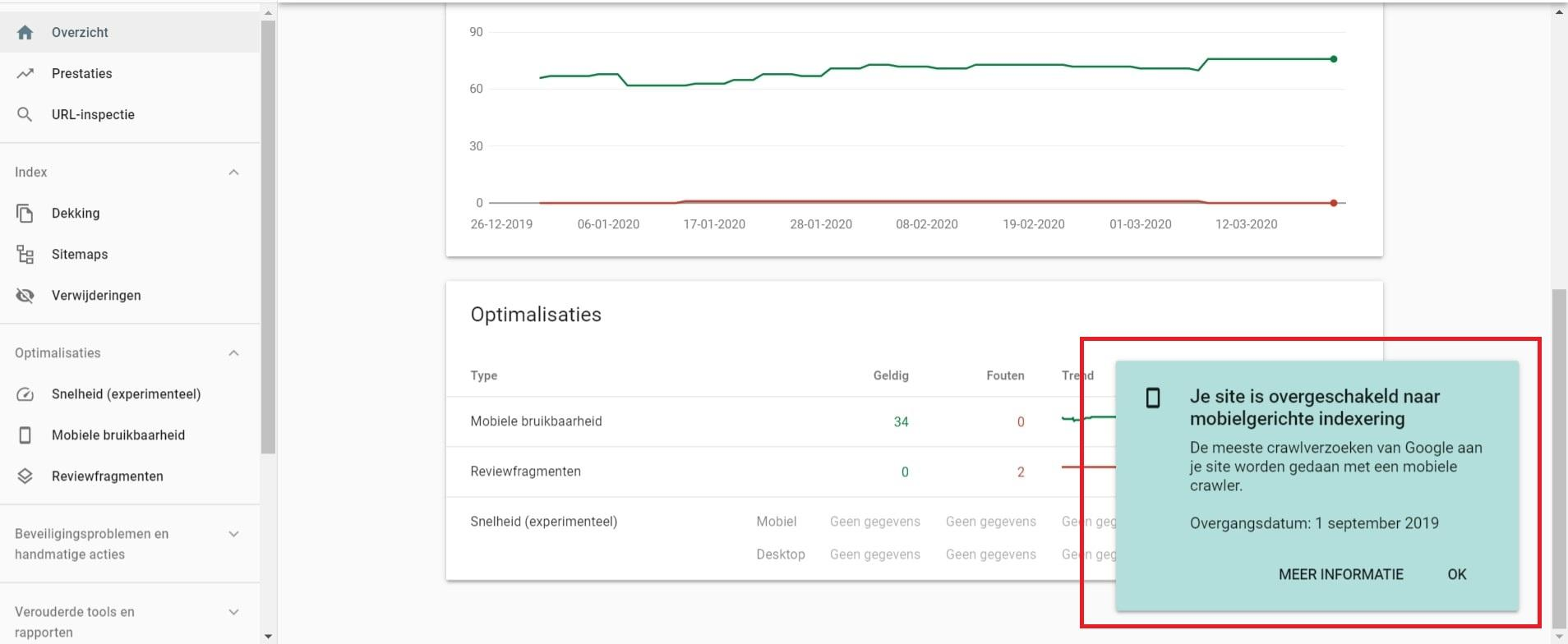 Melding Google Search Console overschakeling naar mobile-first indexatie